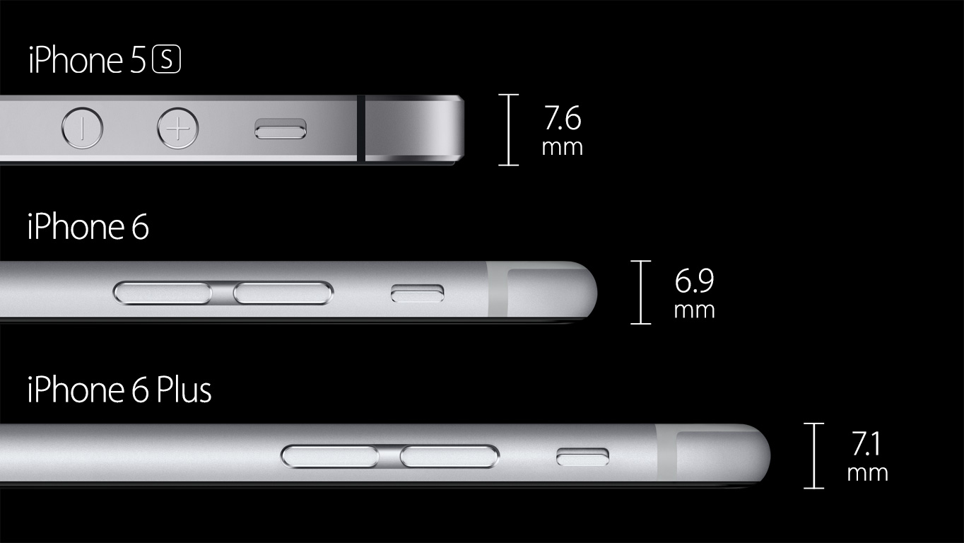 IPhone 6 is thinner