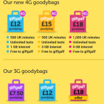 giffgaff now offering 4G.. for an additional cost