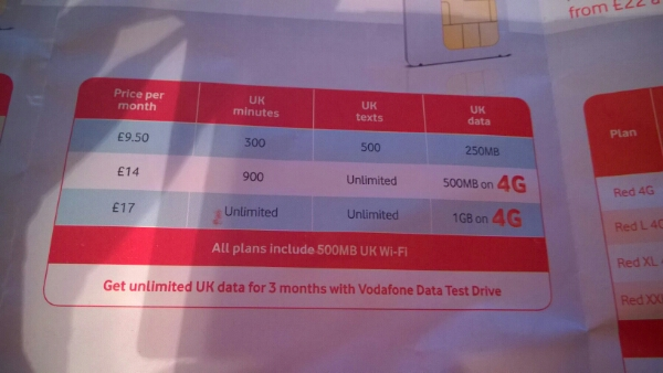 New Vodafone SIM only plans quietly slip out
