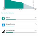 Nexus 6 Review