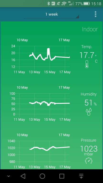 Archos Weather Station   Review