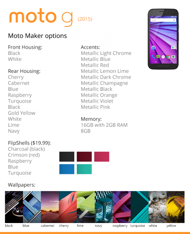 Motorola leak 2015 Moto G options