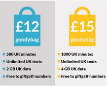 4G inclusive plans to replace current giffgaff options. Not everyone is happy.