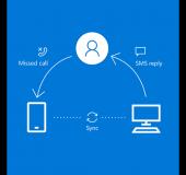 Cortana is bridging the OS gap UPDATE