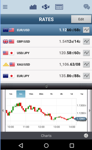 Looking for a Forex app?