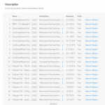 Coolsmartphone Podcast – Get your iTunes fix