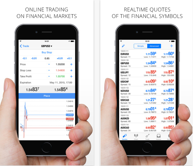 Forex trading on mobile phone