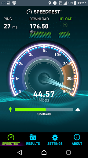 4G in the UK. How fast can you go?