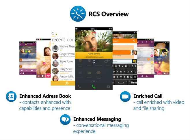 Rich Communication Services: why we should care about RCS.