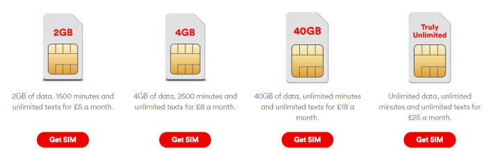 Calling Virgin Media customers! SIM only deals!
