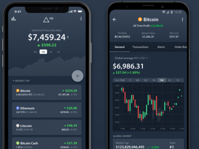 5 Must have Cryptocurrency apps for Day Traders