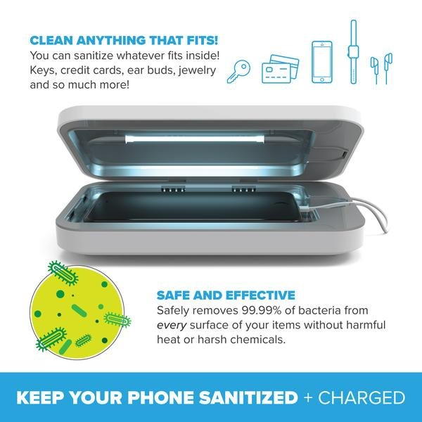 How clean is your phone?