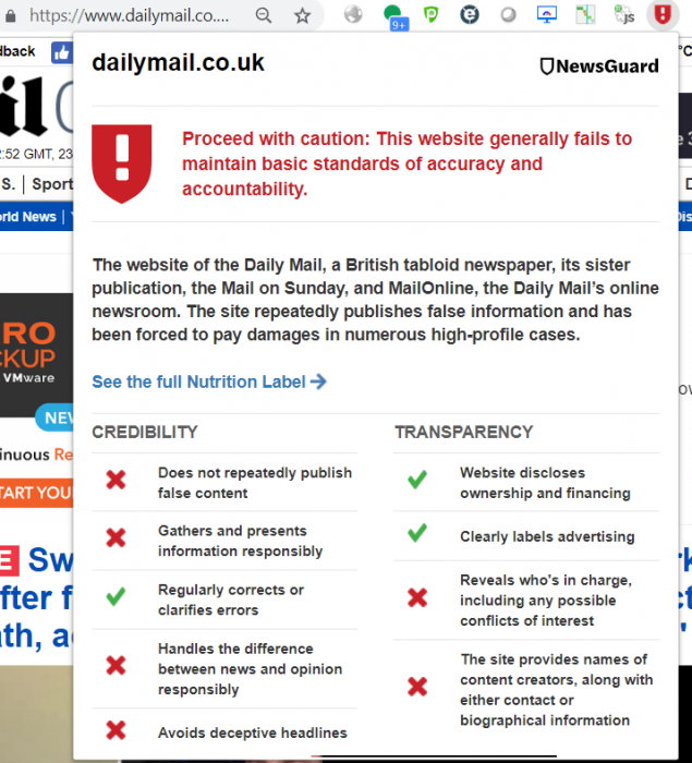 The Daily Mail dislikes company which tells the truth about The Daily Mail